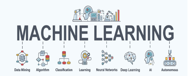 machine learning banner