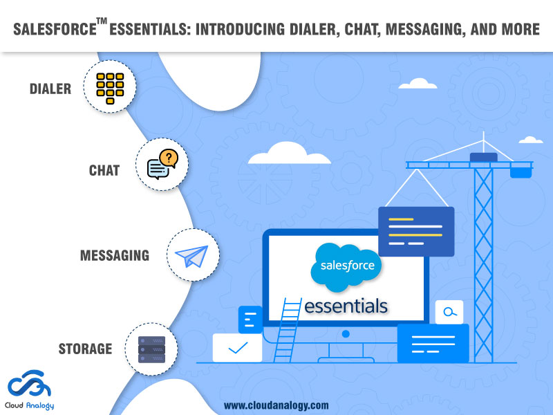 Salesforce Essentials: Introducing Dialer, Chat, Messaging, and More