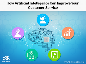 How Artificial Intelligence Can Improve Your Customer Service?