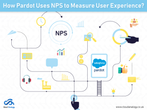 How Pardot Uses NPS to Measure User Experience?
