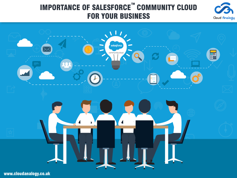 Importance-of-Salesforce-Community-Cloud-for-your-business