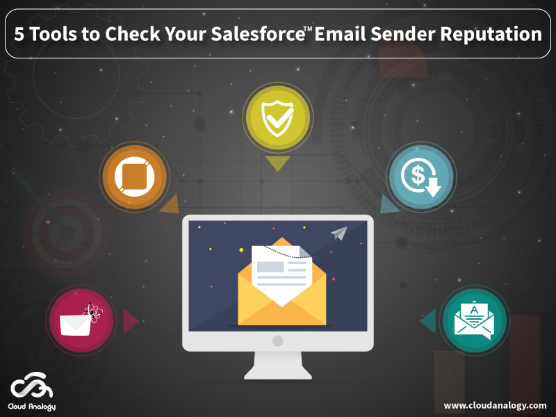 5-Tools-to-Check-Your-Salesforce-Email-Sender-Reputation