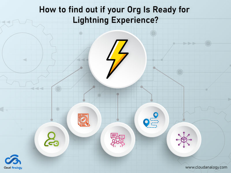 How to find out if your Org Is Ready for Lightning Experience